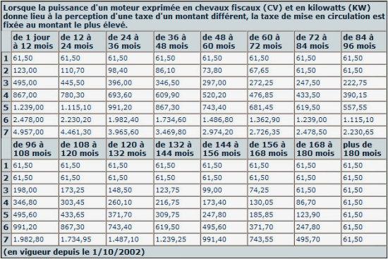 les diff u00e9rentes taxes pour la belgique  page 1   u2013 passat