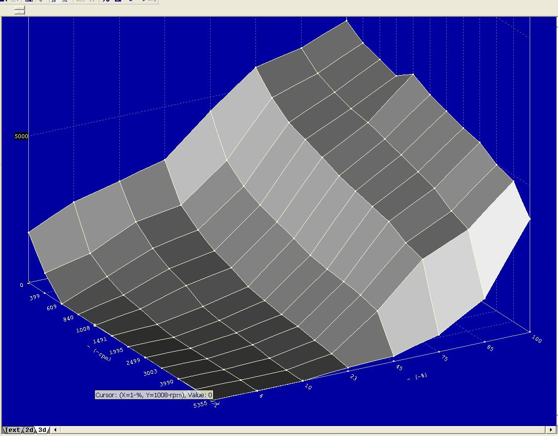 reprogrammation cartographie moteur page 1 passat vi technique forum passat. Black Bedroom Furniture Sets. Home Design Ideas